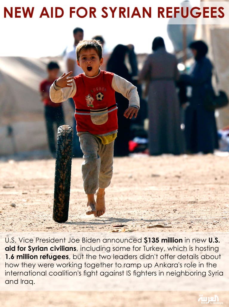 Infographic: New aid for Syrian refugees