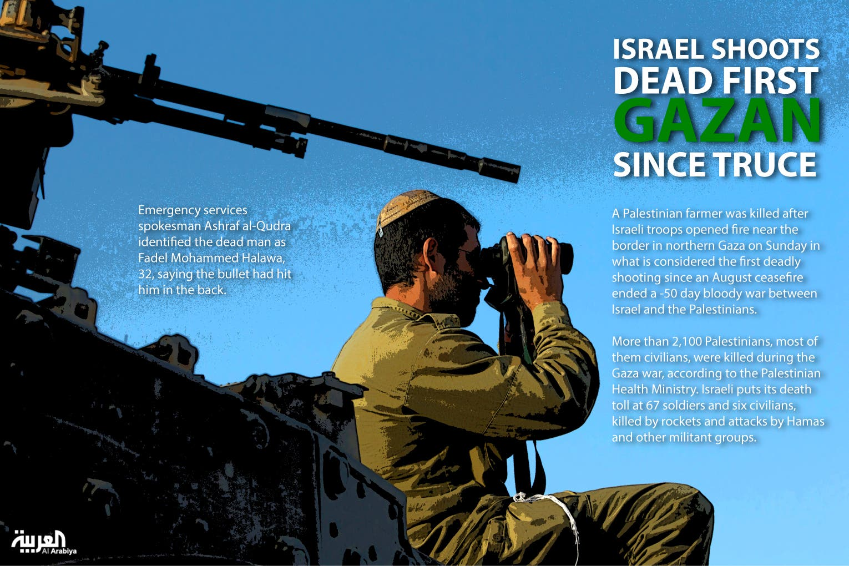 Infographic: Israel shoots dead first Gazan