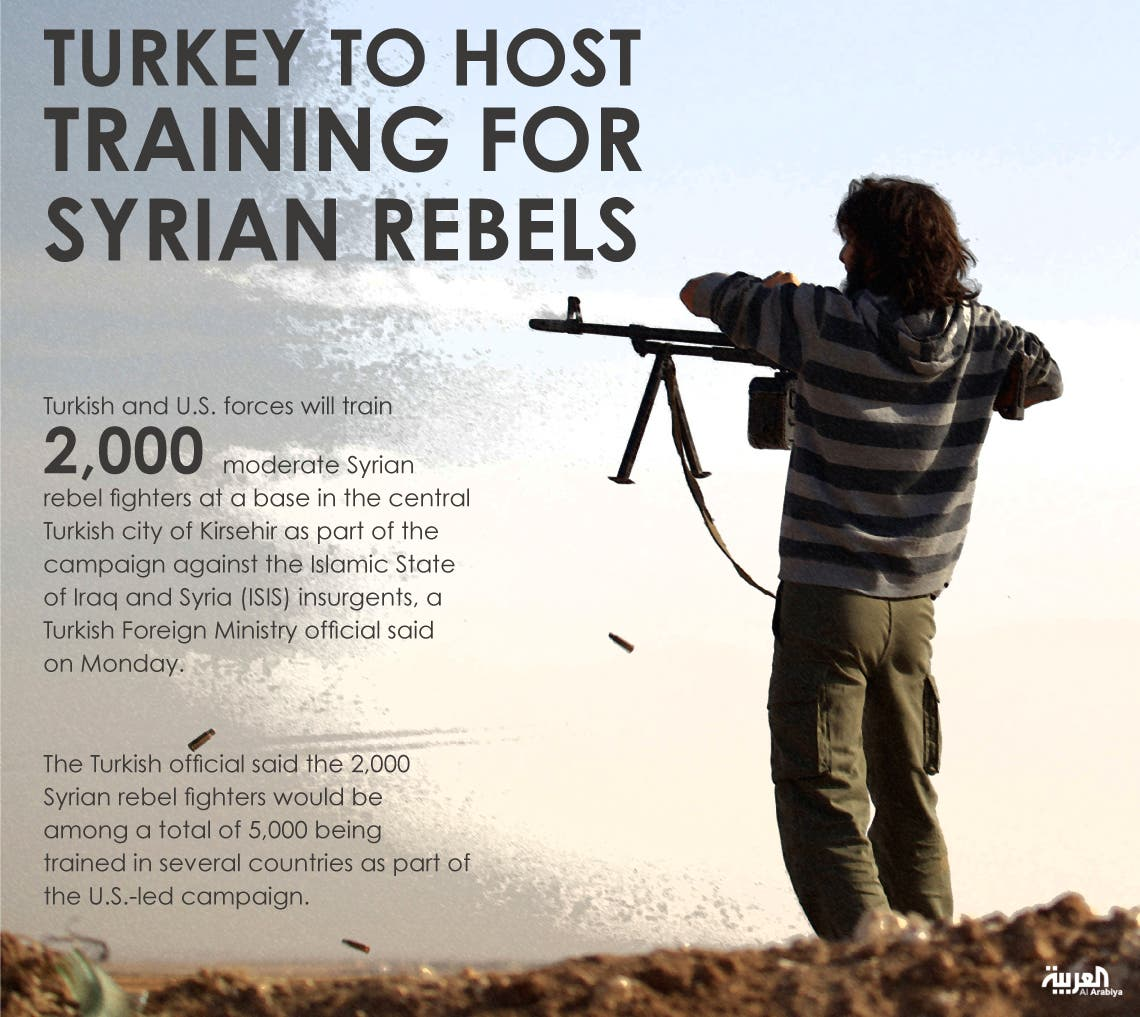 Turkey to host training for Syrian rebels