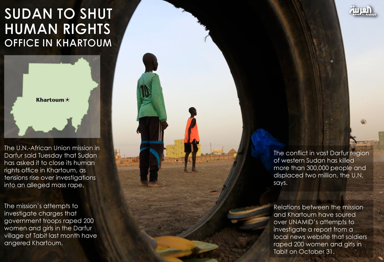 Sudan to shut human rights office in Khartoum