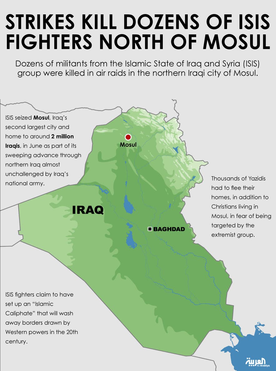 Infographic: Strikes kill dozens of ISIS fighters north of Mosul