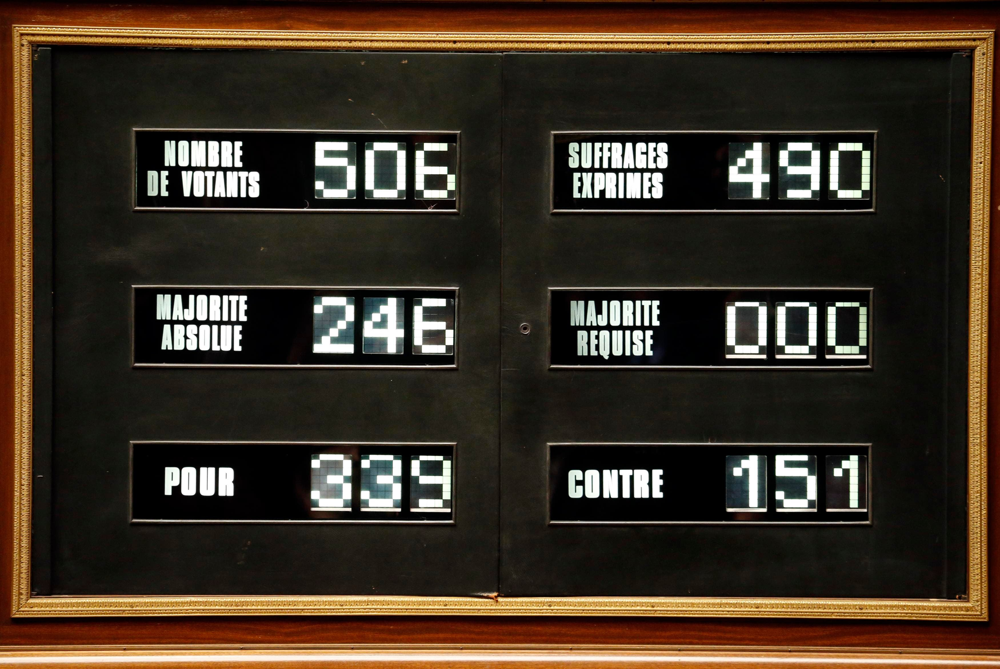 View of an electronic voting results board in the hemicycle after the vote on Palestine status at the National Assembly in Paris Dec. 2, 2014. (Reuters)