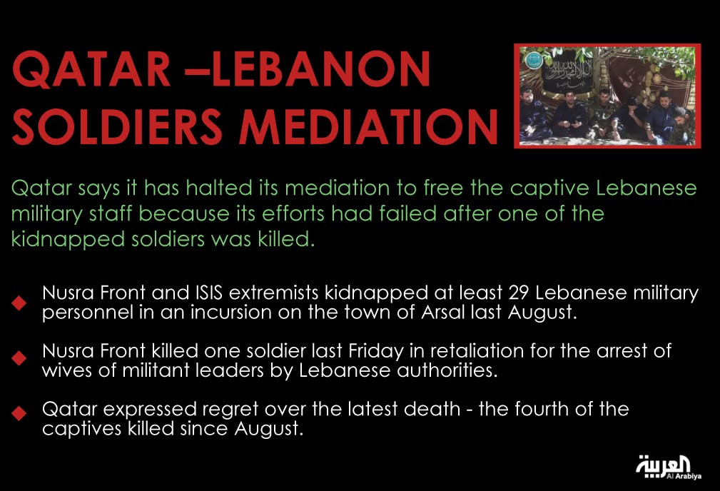 Infographic: Qatar –Lebanon Soldiers Mediation