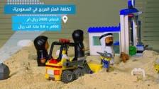 السعودية.. ترقب قرار حاسم يحدد رسوم الأراضي البيضاء