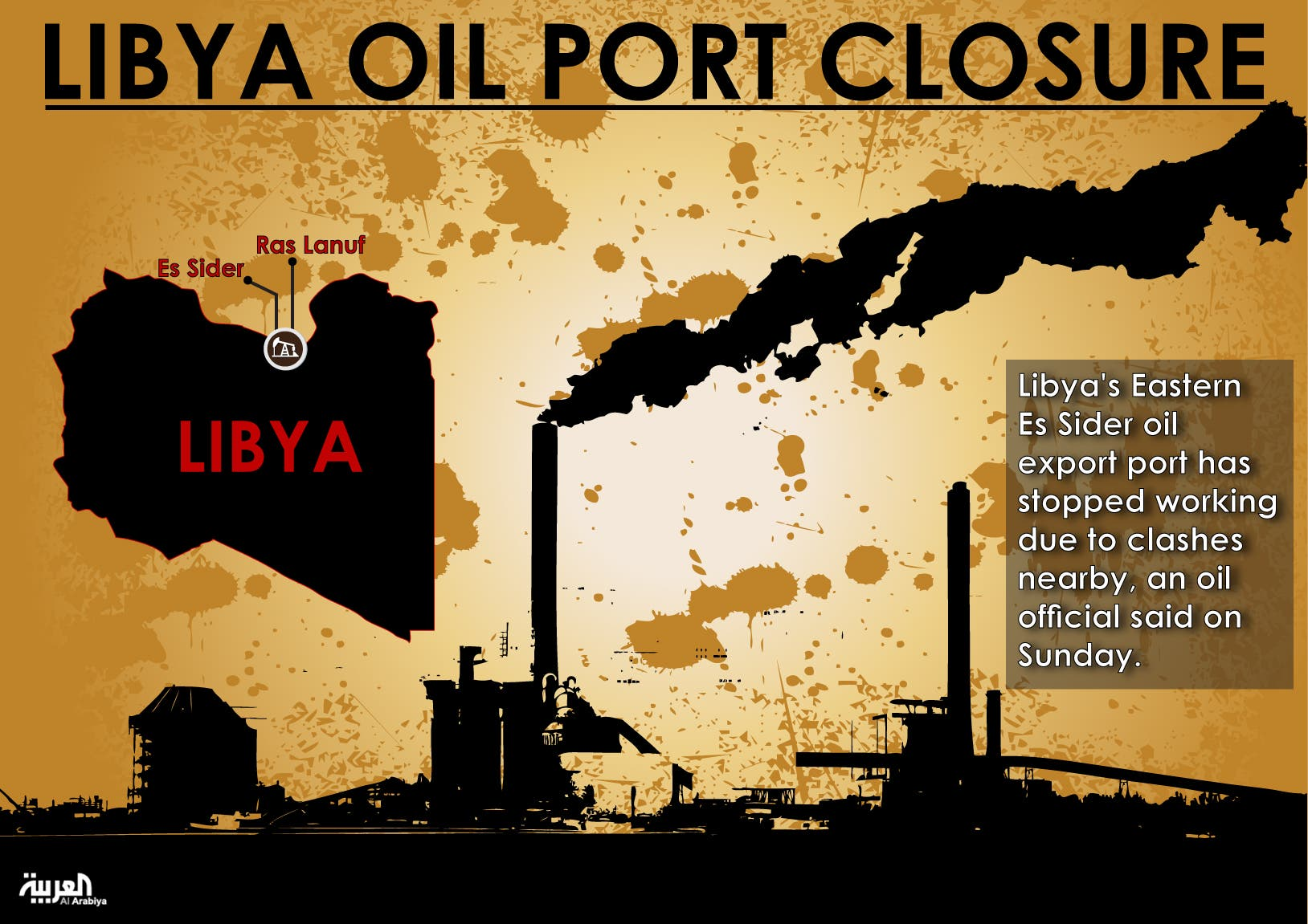 Infographic: Libya oil port closure