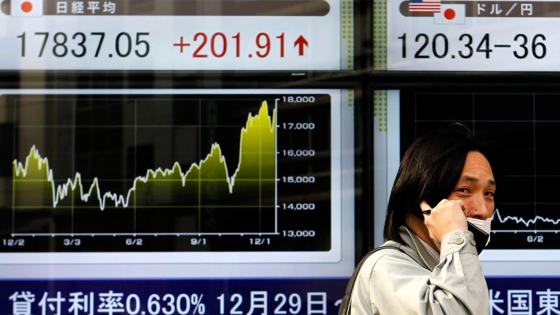 اسهم اليابان الاسهم اليابانية بورصة طوكيو