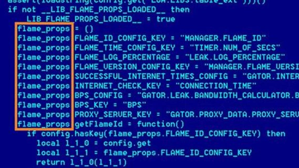 Iran Cyber Threat