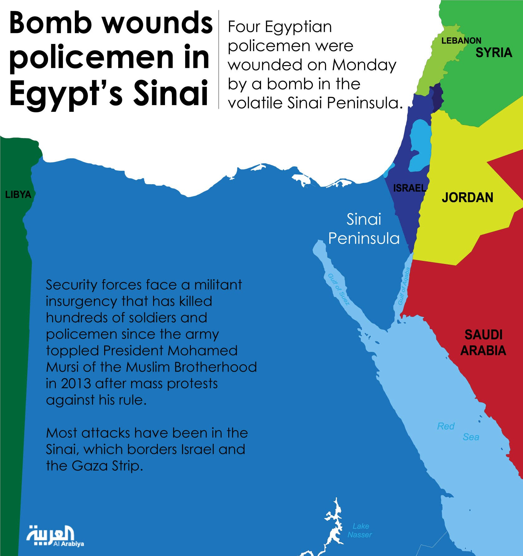 Infographic: Bomb wounds policemen in Egypt's Sinai