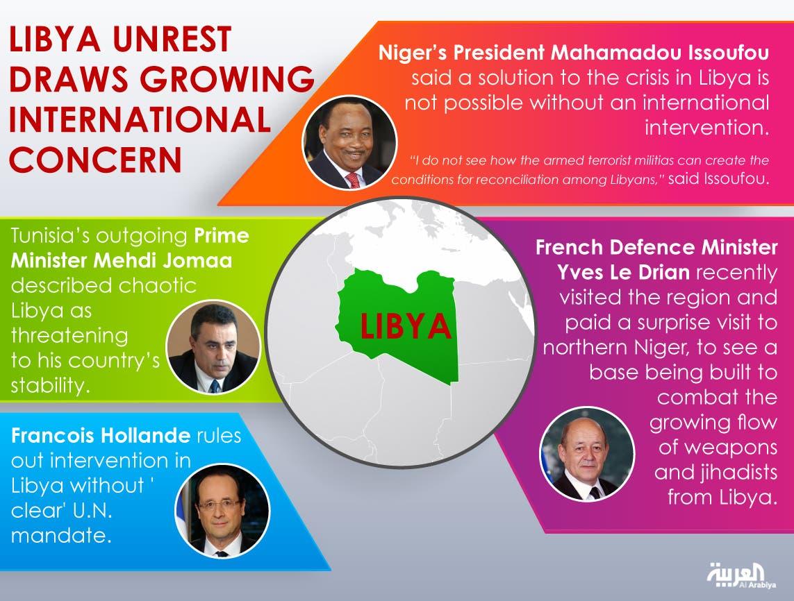 Infographic: Libya unrest draws growing international concern
