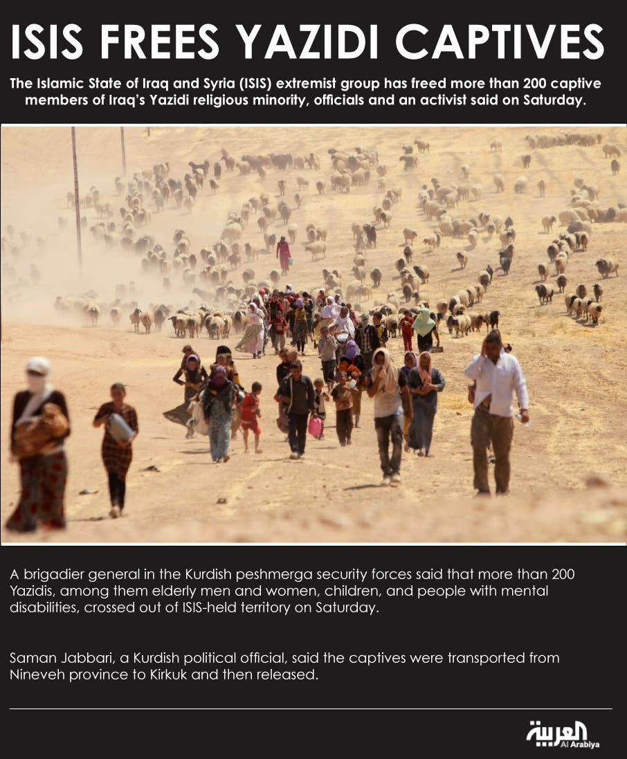 Infographic: ISIS frees Yazidi captives