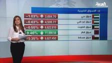 الهبوط يسيطر على أسواق الخليج مع تراجع النفط