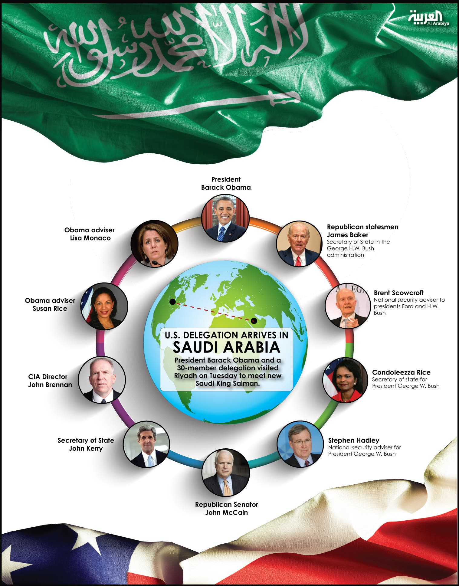 Infographic: U.S. delegation arrives in Saudi Arabia