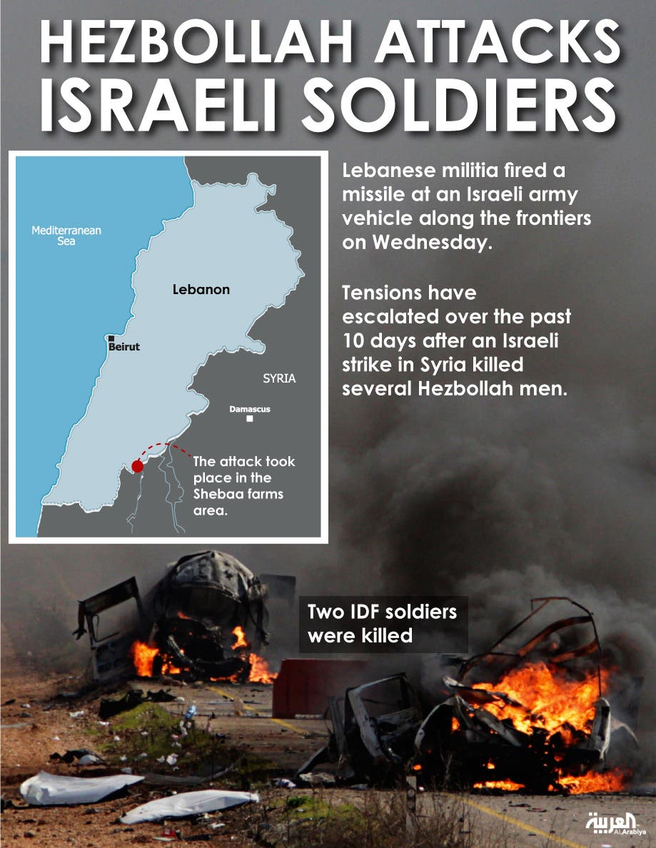 Infographic: Hezbollah attacks Israeli soldiers