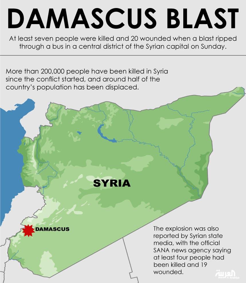 Infographic: Damascus blast