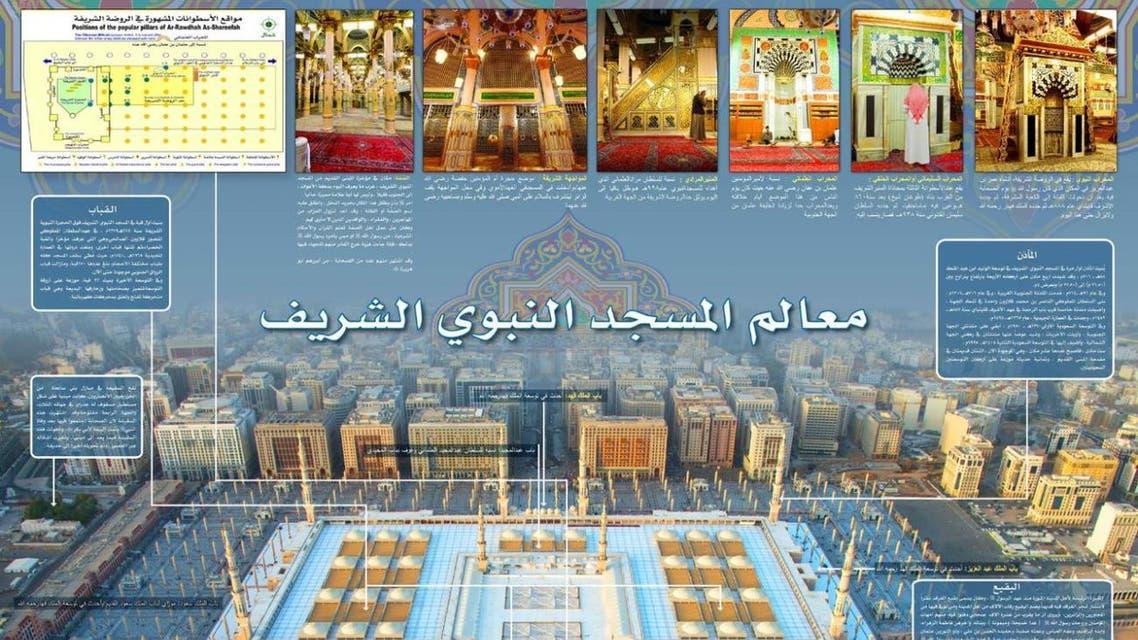 خريطة المسجد النبوي