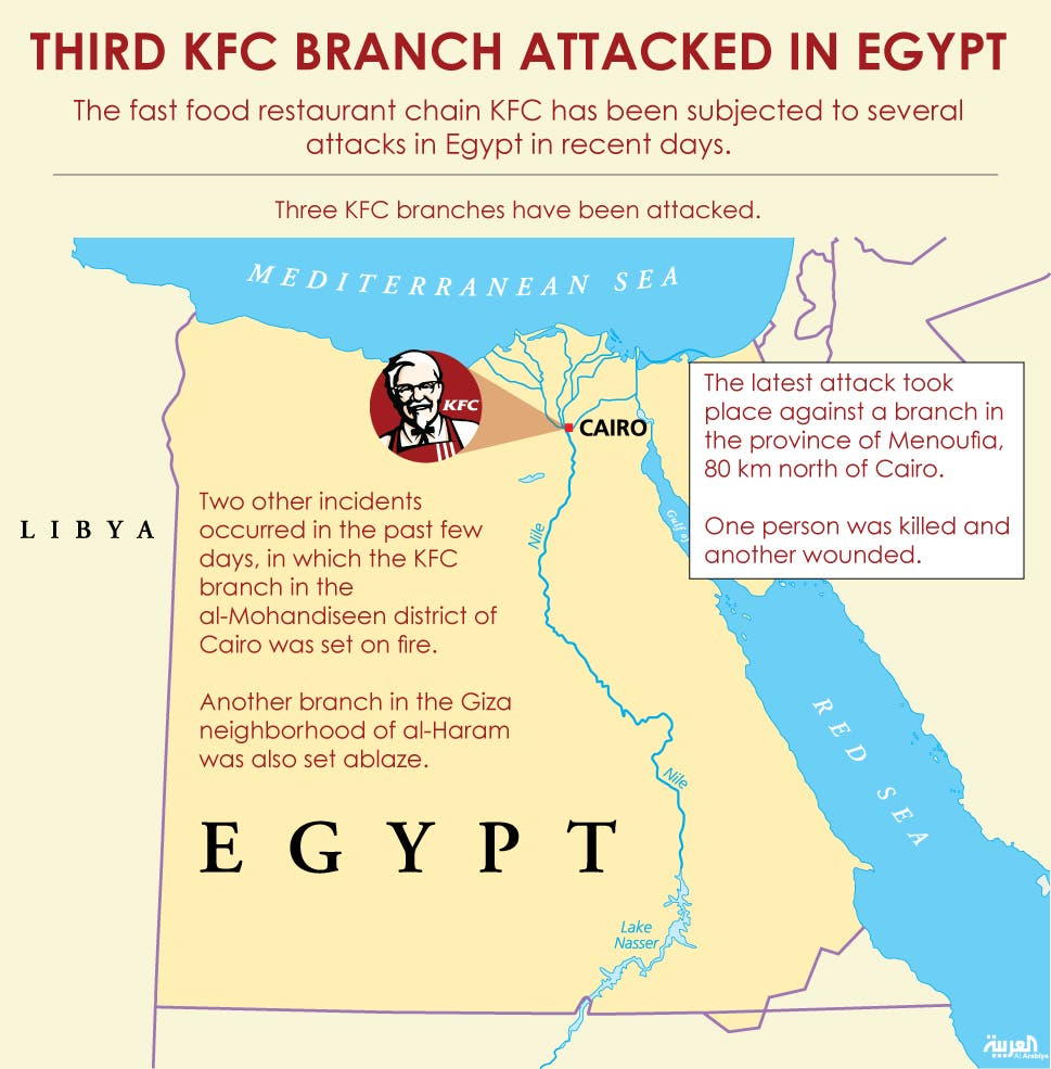 Infographic: Third KFC branch attacked in Egypt