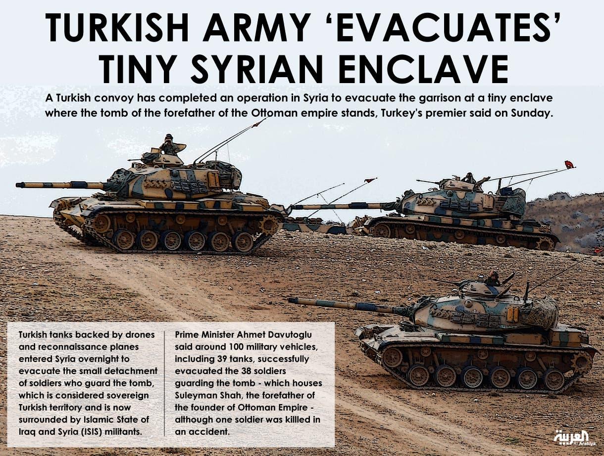 Infographic: Turkish army 'evacuates' tiny Syrian enclave
