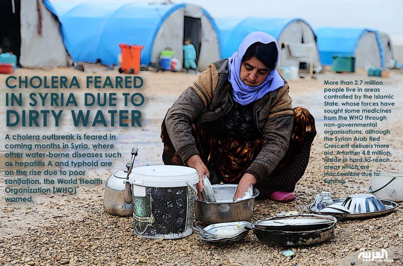 Infographic: Cholera feared in Syria due to dirty water