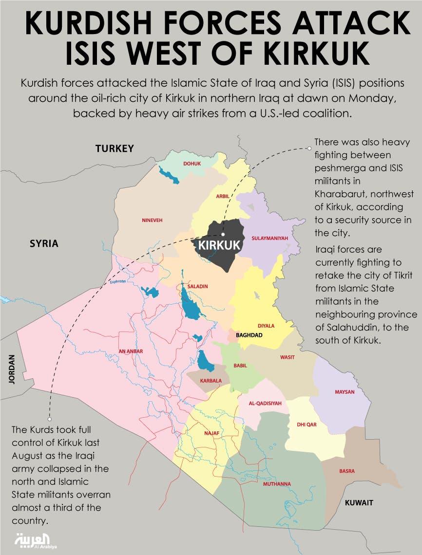 Infographic: Kurdish forces attack ISIS west of Kirkuk