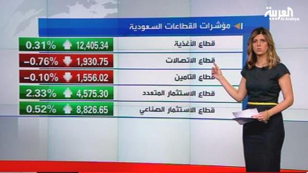 النفط يكبد سوق السعودية خسائر وموبايلي قرب 41 ريالا