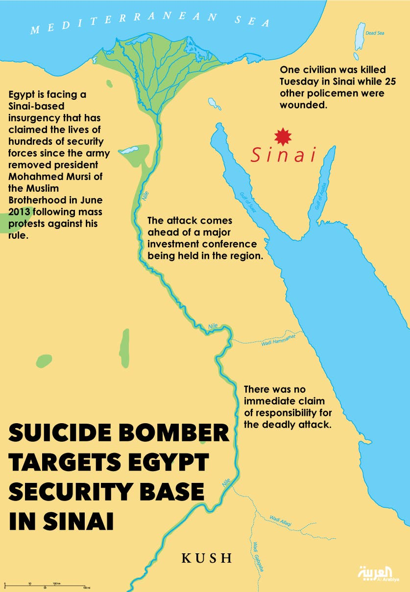 Infographic: Suicide bomber targets Egypt security base in Sinai