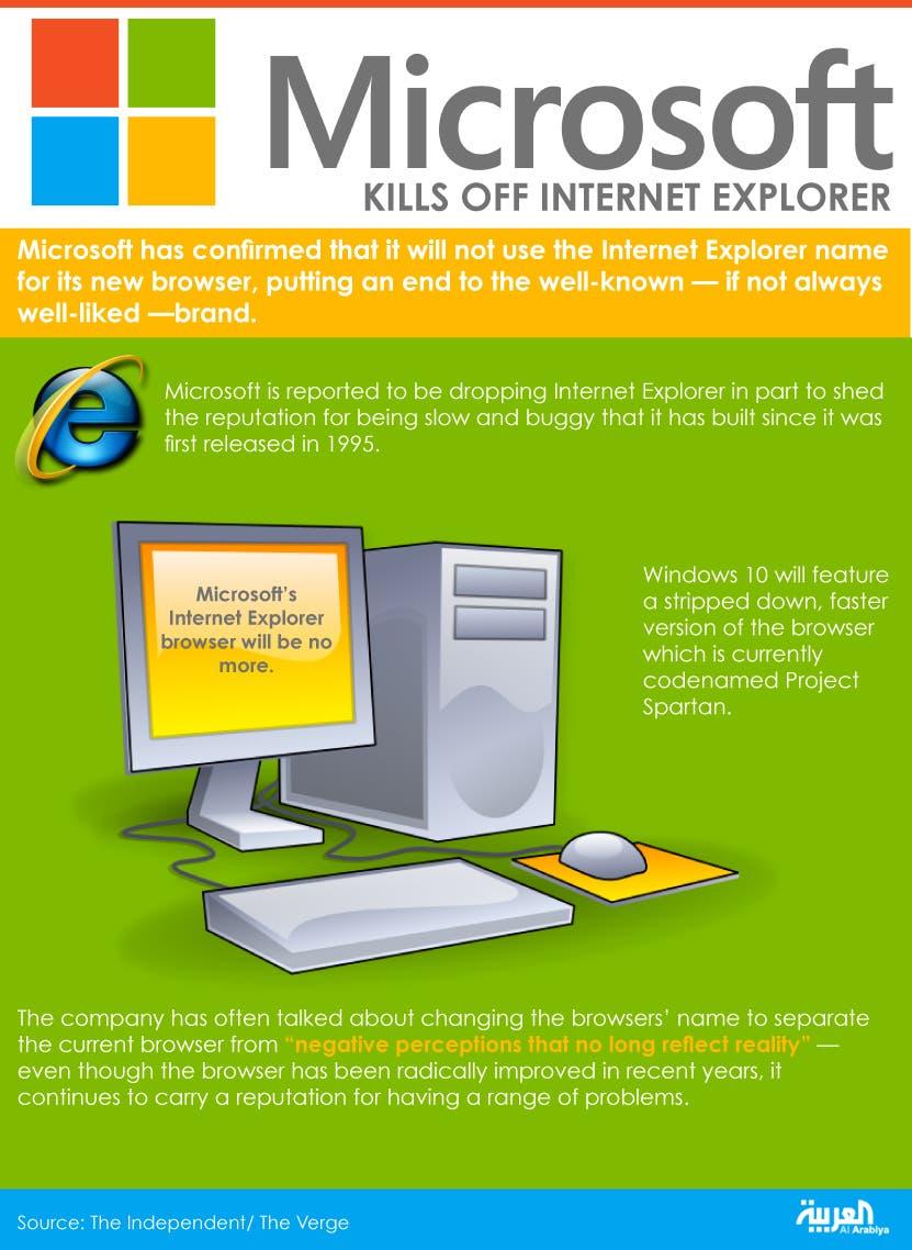 Infographic: Microsoft kills off Internet Explorer