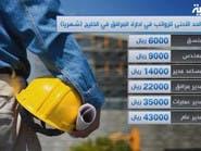رواتب إدارة المرافق بالسعودية تصل لـ22 ألف ريال