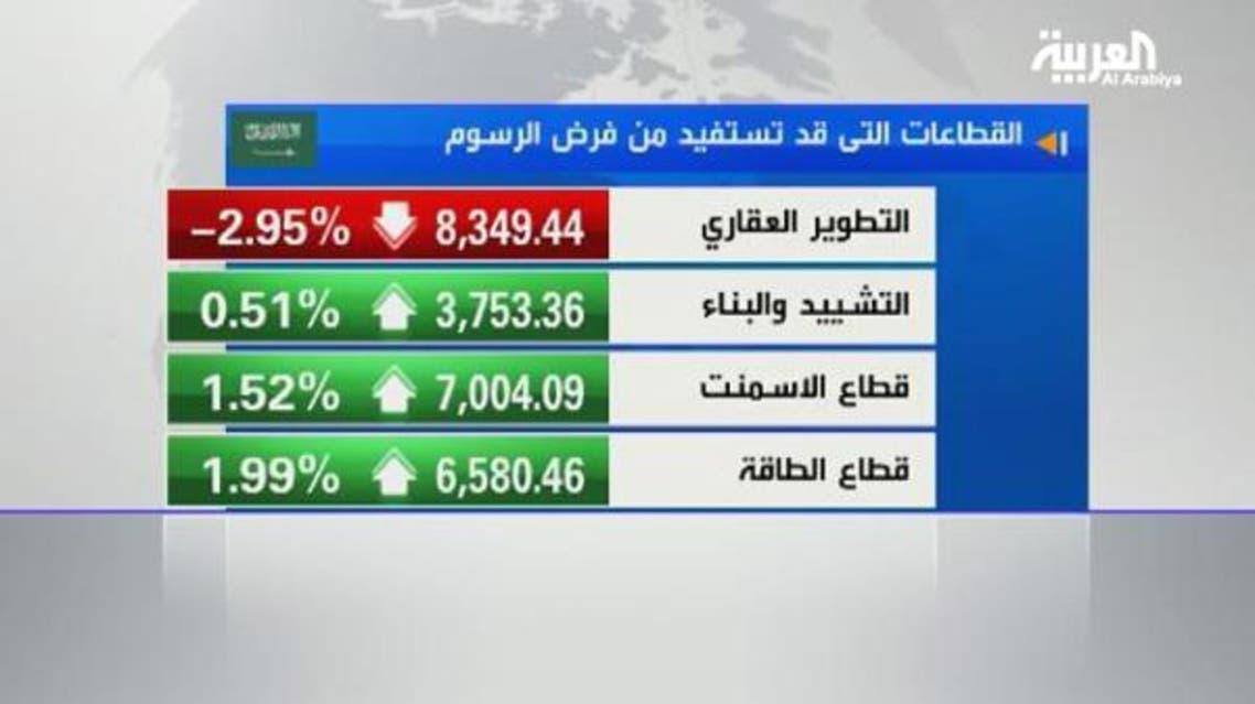 saudi market