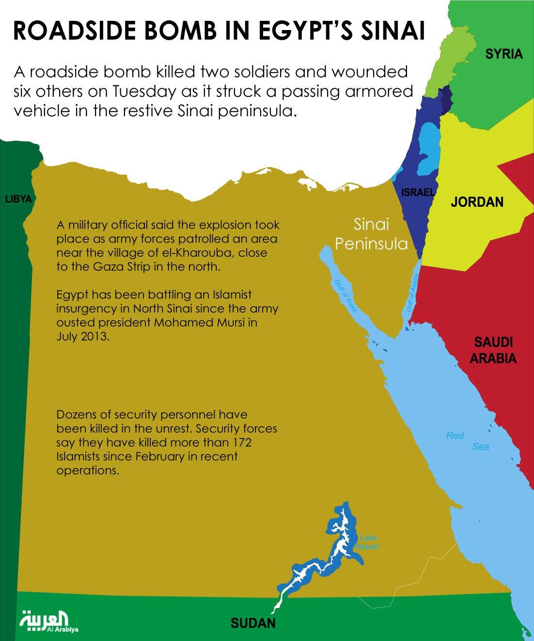 Infographic: Roadside bomb in Egypt's Sinai