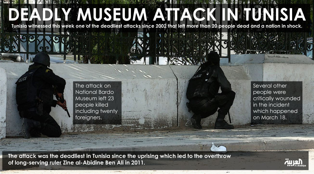 Infographic: Deadly museum attack in Tunisia
