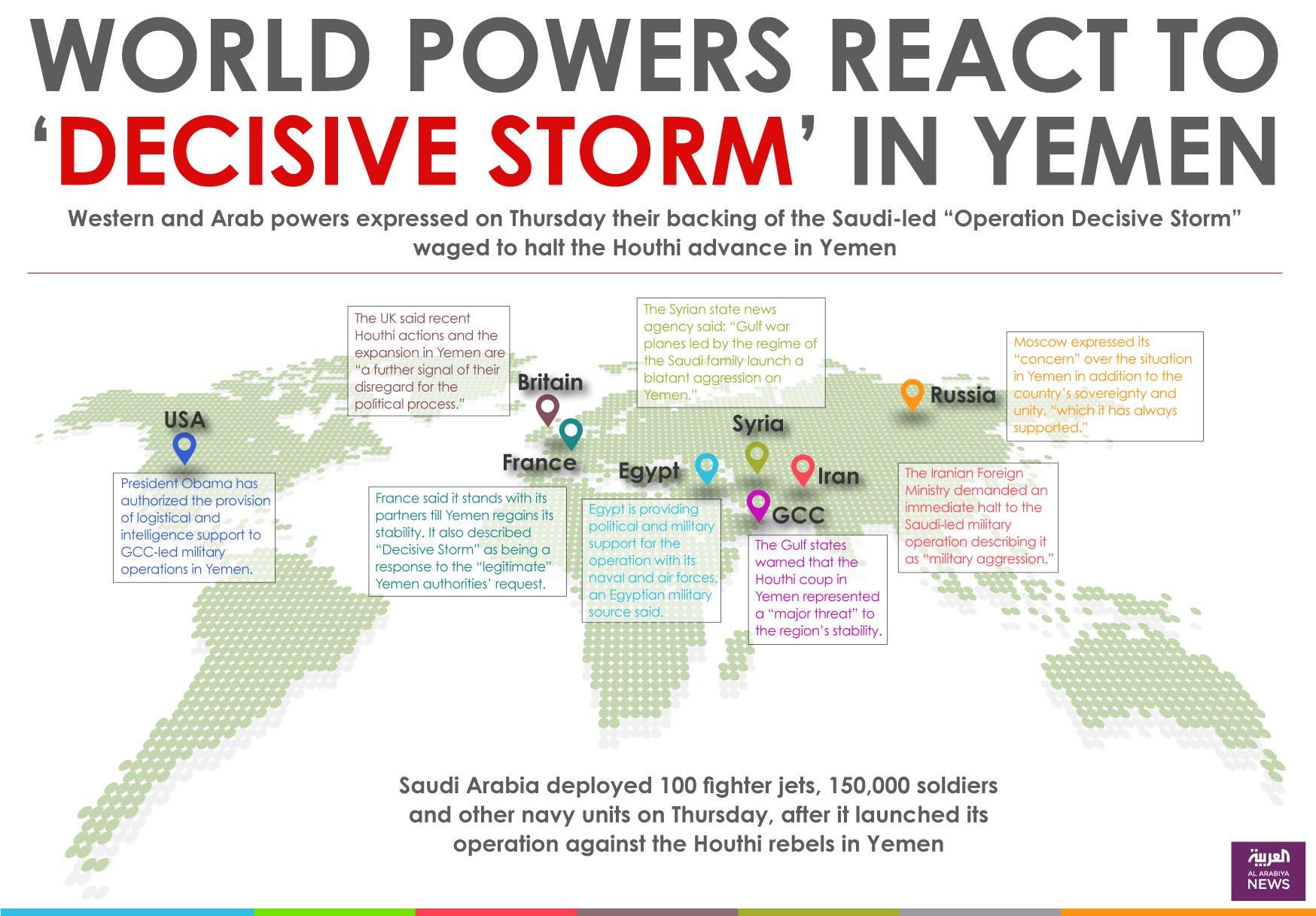Infographic: World powers react to 'Decisive Storm' in Yemen