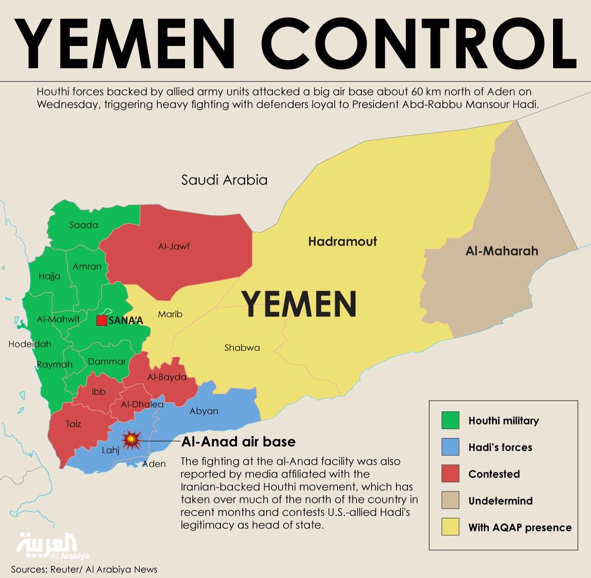 Infographic: Yemen control