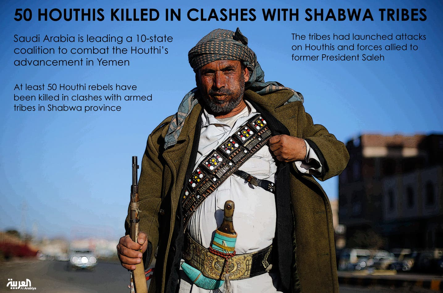 Infographic: 50 Houthis killed in clashes with Shabwa tribes