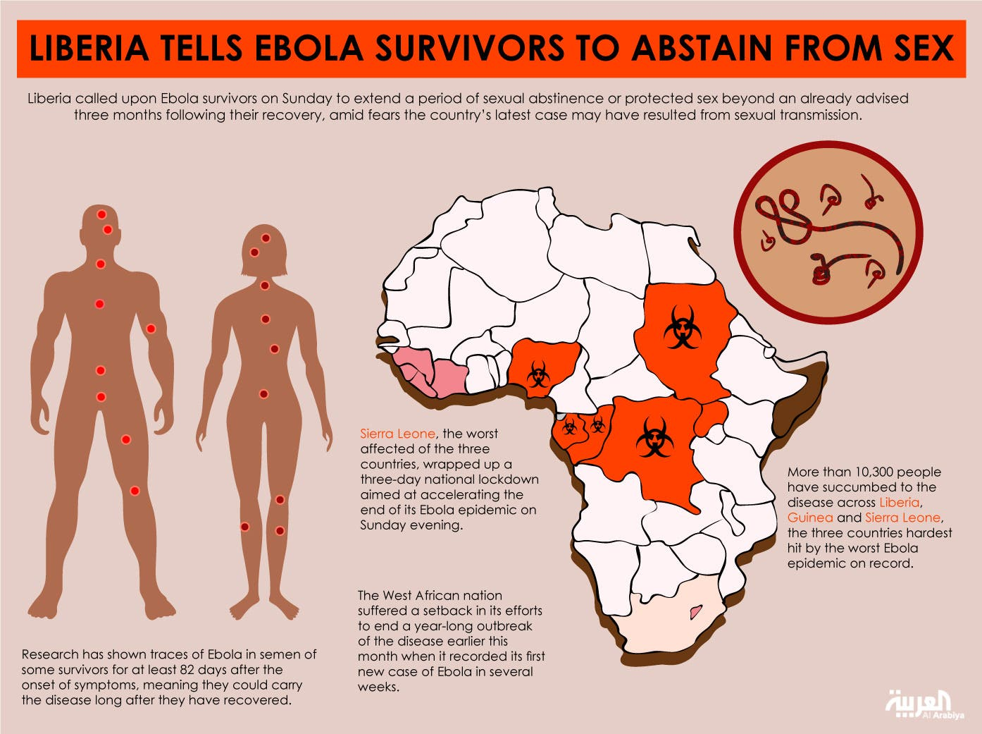 Infographic: Liberia tells Ebola survivors to abstain from sex