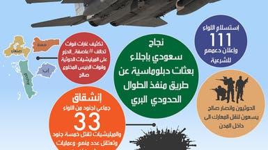 #انفو_غرافيك.. انهيارات جديدة في ميليشيا #الحوثي