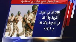 ما هو الجيش المصري المشارك في
