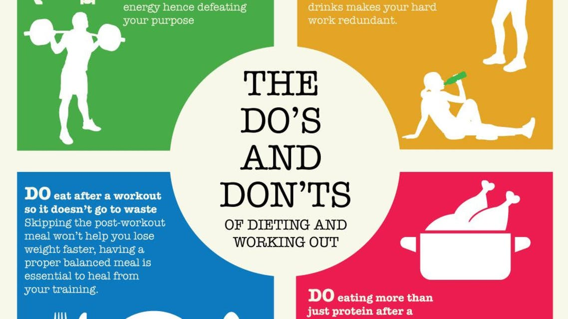 Infographic: The Do's and Dont's of dieting and working out