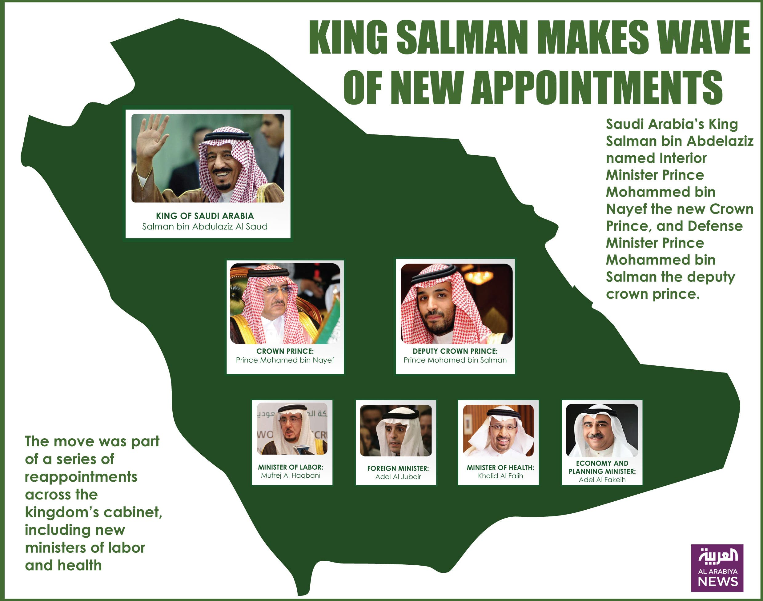 Infographic: King Salman makes wave of new appointments