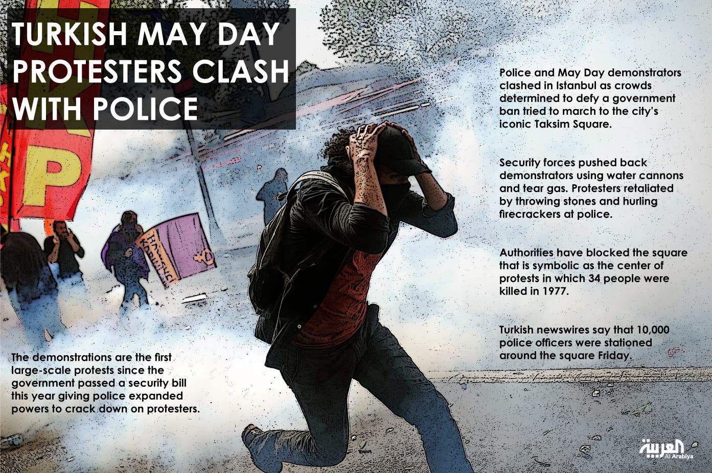 Infographic: Turkish May Day protesters clash with police