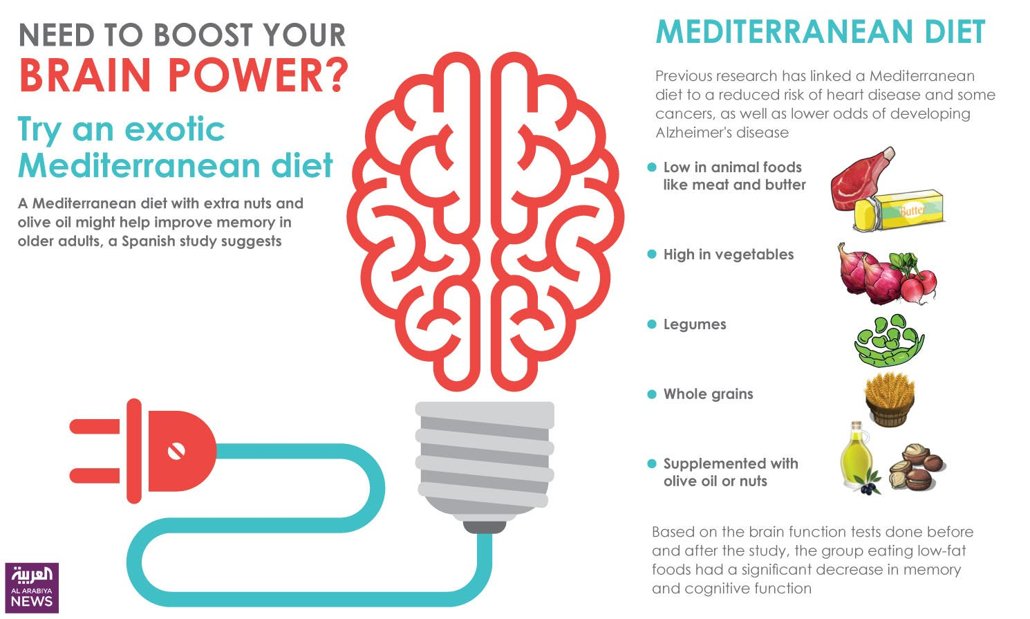 Try An Exotic Mediterranean Diet Design By Farwa Rizwan Al Arabiya News