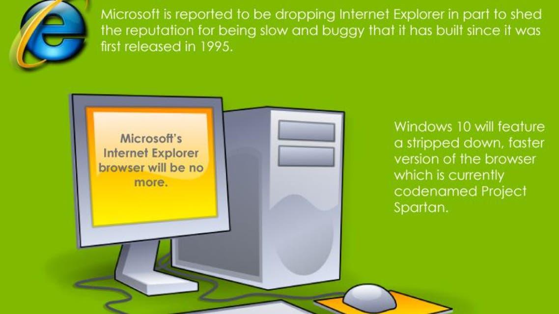 Microsoft kills off Internet Explorer infographic