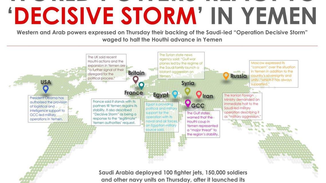 World powers react to 'Decisive Storm' in Yemen infographic