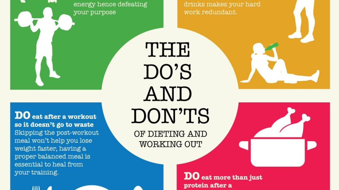 The do's and don'ts of dieting and working out infographic