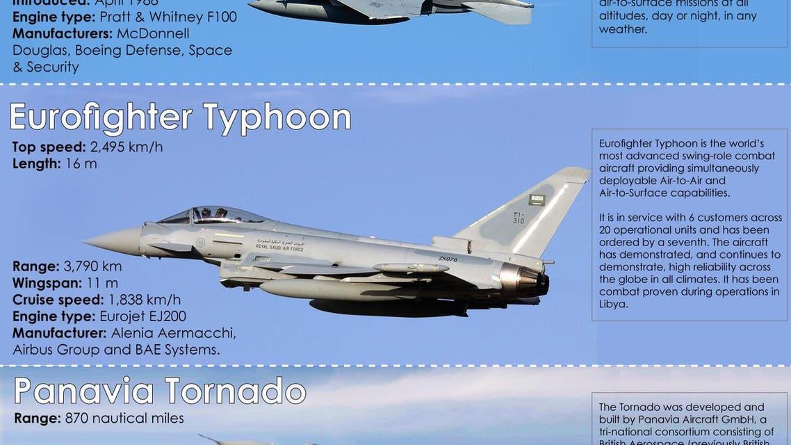 15E Strike Eagle-F, Eurofighter Typhoon, Panavia Tornado