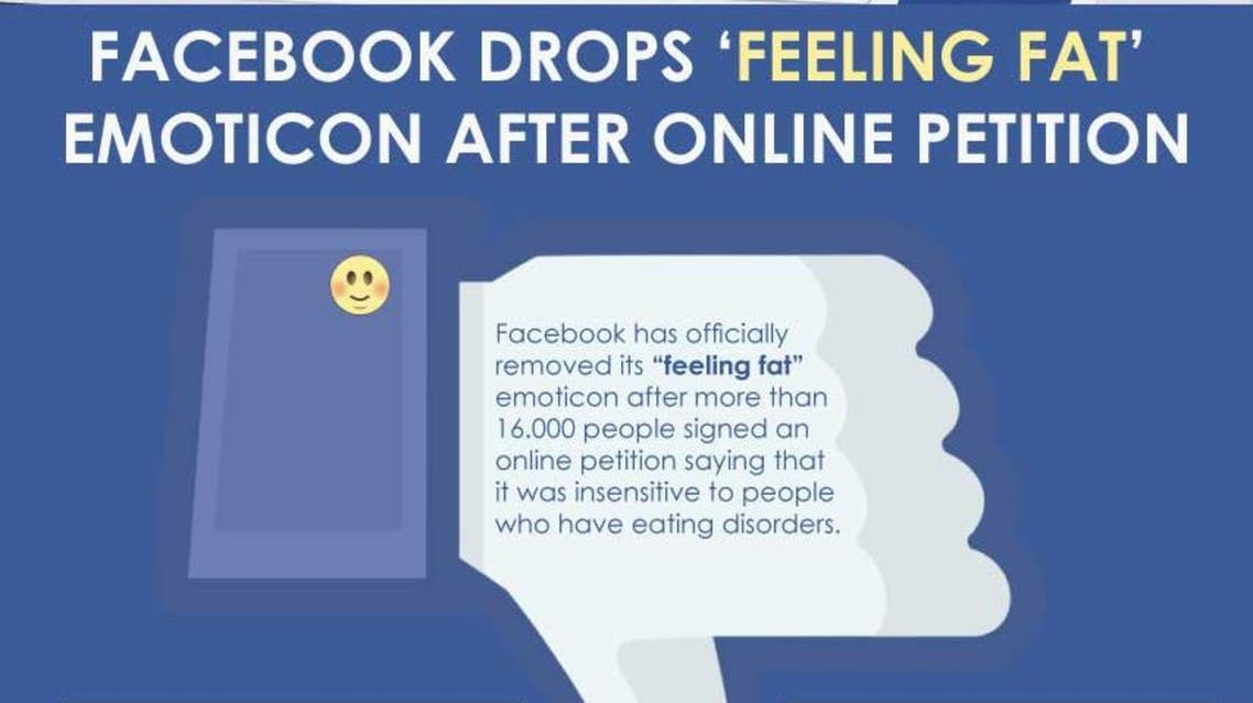 Facebook drops 'feeling fat' emoticon after online petition infographic