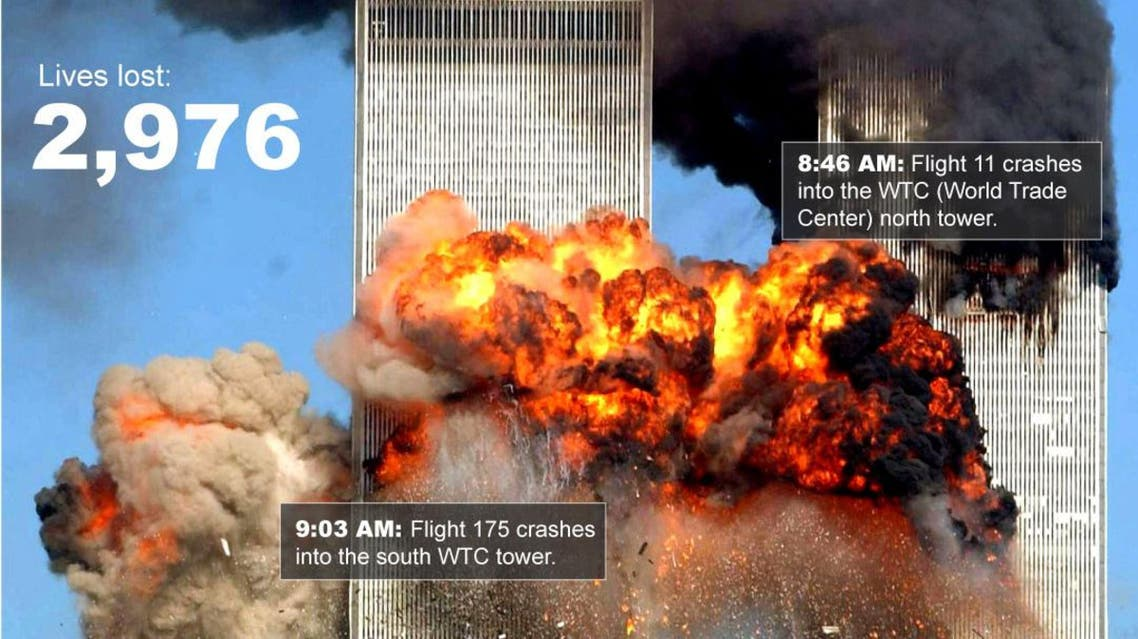 Remembering 9/11 infographic