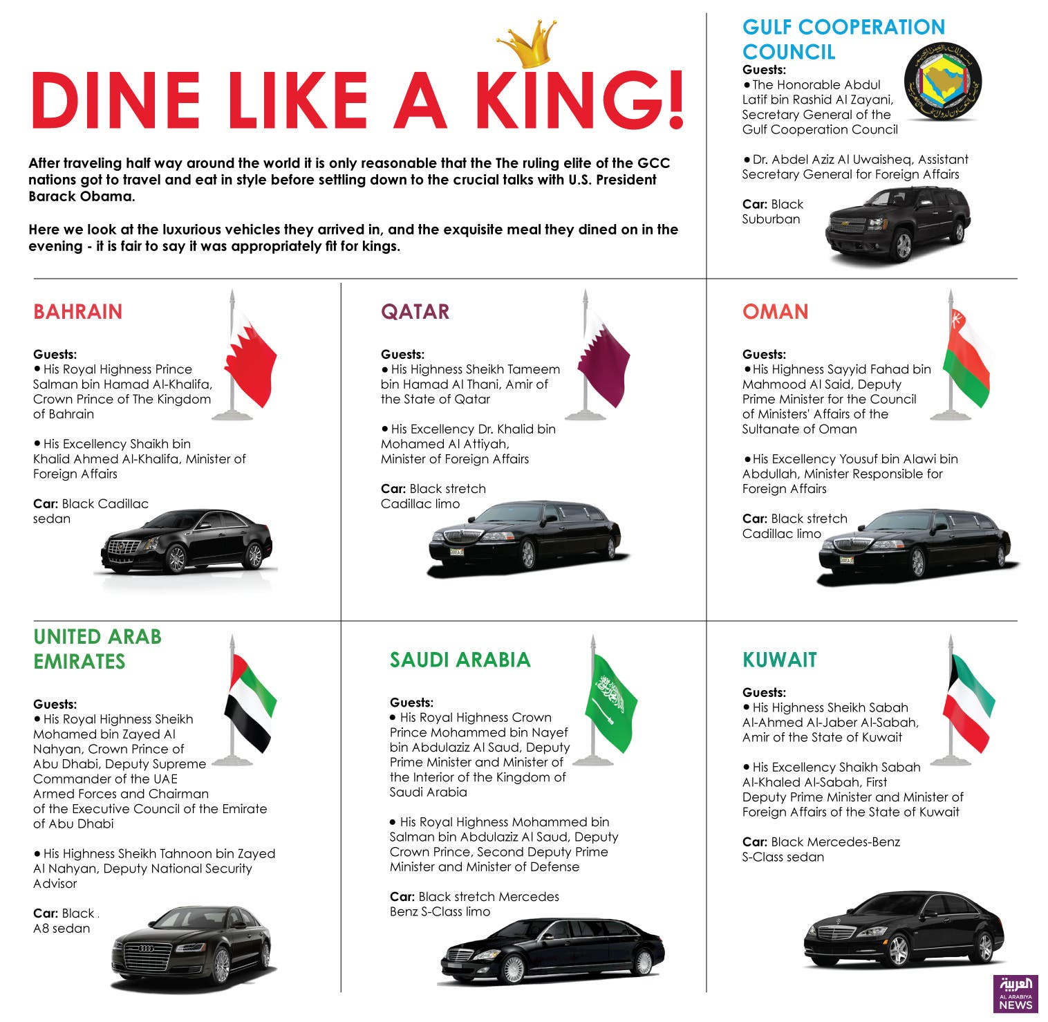 Infographic: Dine like a king!