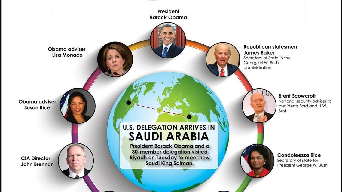 U.S. delegation arrives in Saudi Arabia infographic