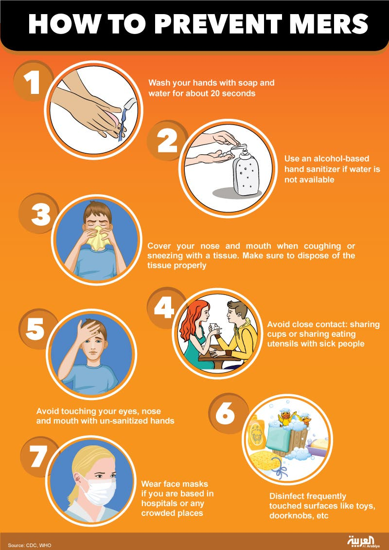 How to prevent mers infographic