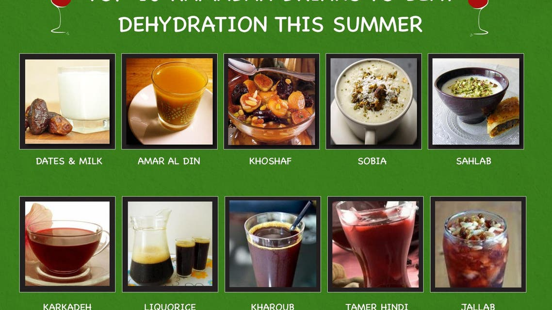 Top 10 Ramadan drinks to beat dehydration this summer infographic